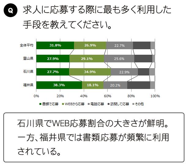 hokuriku_slide3